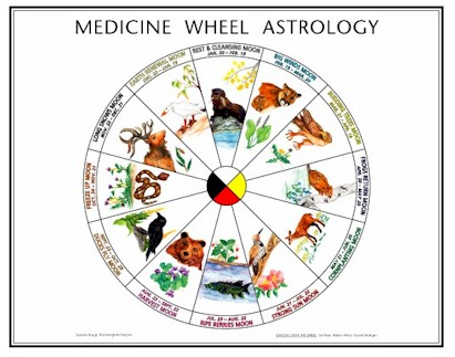 Medicine Wheel Astrology Original Artwork