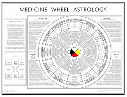 Laminated Mecicine Wheel Astrology